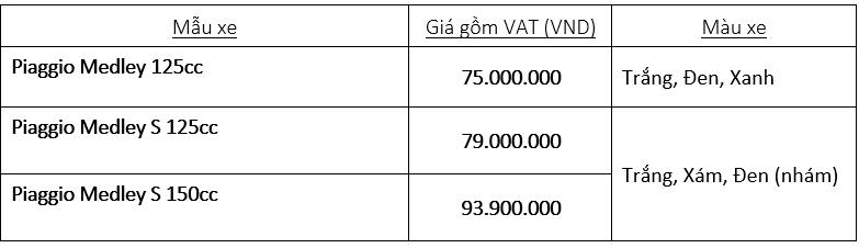Ra mắt Piaggio Medley 2020 - Đấu Honda SH bằng giá bán từ 73 triệu đồng - Ảnh 3.