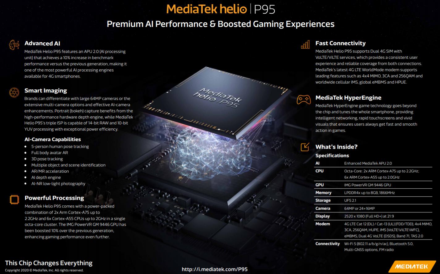 MediaTek ra mắt vi xử lý tầm trung Helio P95 - Ảnh 2.
