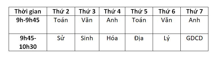 Lịch học qua truyền hình chi tiết ở 15 tỉnh thành - Ảnh 4.