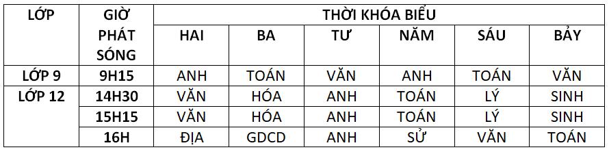 Lịch học qua truyền hình chi tiết ở 15 tỉnh thành - Ảnh 1.