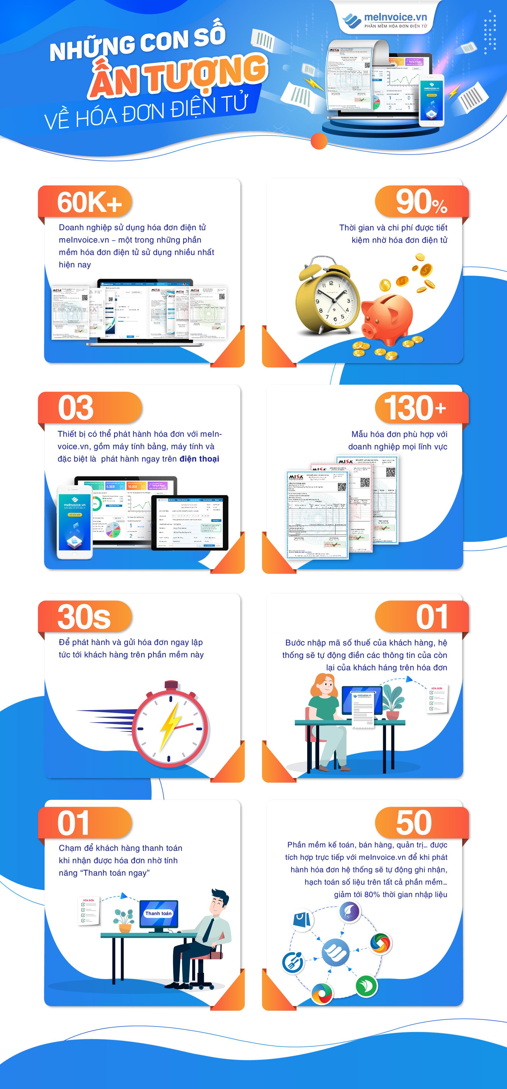 Những con số ấn tượng về hóa đơn điện tử doanh nghiệp cần biết - Ảnh 1.