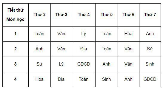 Lịch học qua truyền hình chi tiết ở 15 tỉnh thành - Ảnh 3.