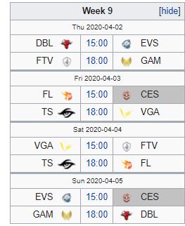 Tuần đấu cuối cùng, đâu sẽ là 4 cái tên góp mặt tại vòng playoffs VCS mùa Xuân 2020 - Ảnh 4.