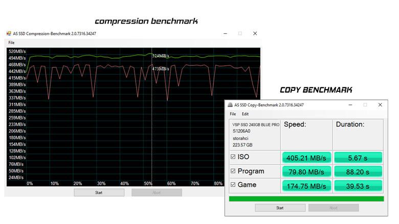Muốn cải thiện tốc độ PC đang ngày một ì ạch mà không tốn quá nhiều chi phí, bạn nên đầu tư ngay ổ SSD VSPTECH 960G Blue Pro - Ảnh 4.
