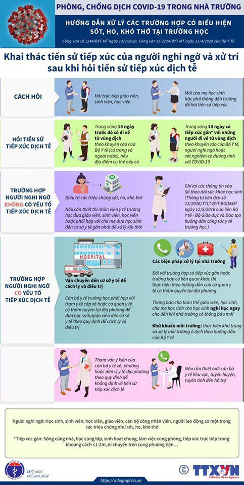 Nếu phát hiện người nghi ngờ mắc COVID-19 ở trường học: Đây là những việc QUAN TRỌNG cần làm ngay do Bộ Y tế khuyến cáo - Ảnh 3.