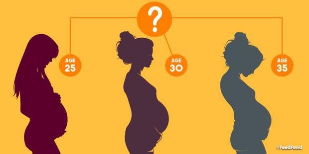 Chuyên gia phân tích lý do khiến giới trẻ kết hôn, sinh con muộn và những hệ lụy đi kèm - Ảnh 1.