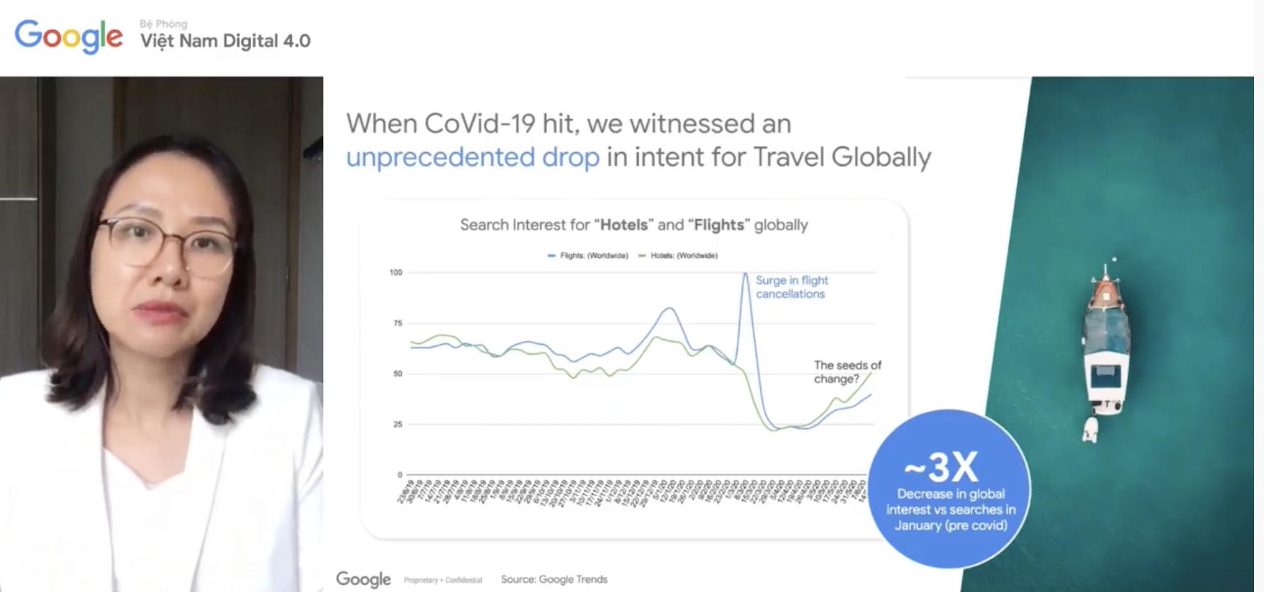 Các từ khoá du lịch biển tại Việt Nam trên Google tăng gấp 2 lần so với trước đại dịch: Top 10 tìm kiếm không thấy Đà Nẵng - Ảnh 1.