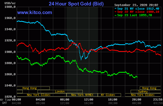 Gá vàng lao dốc xuống thấp nhất hơn 2 tháng, chỉ tương đương 52 triệu đồng/lượng - Ảnh 1.