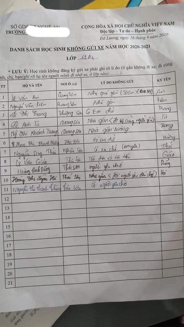 Trường yêu cầu ghi lý do không gửi xe, học trò đánh liều ghi vài dòng khiến dân tình giật mình: Các em thời nay lớn nhanh quá! - Ảnh 1.