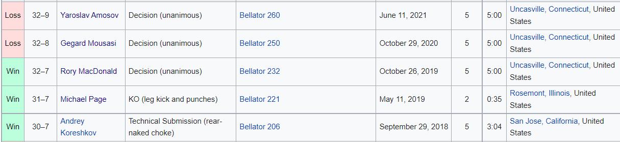 Nhận định, soi kèo, dự đoán trận Douglas Lima vs Michael Page (hạng bán trung Bellator) - Ảnh 5.
