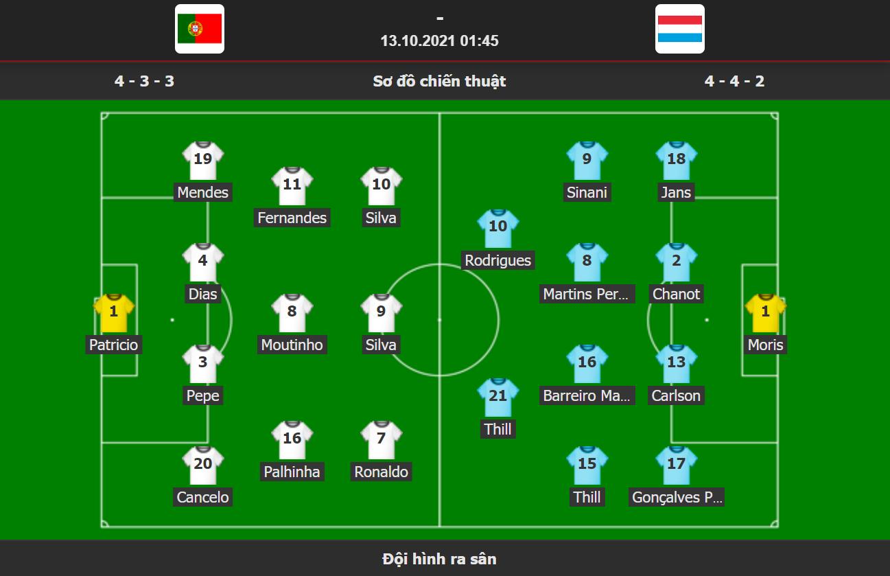Ronaldo lập hat-trick giúp Bồ Đào Nha đè bẹp Luxembourg tại vòng loại World Cup 2022 - Ảnh 1.
