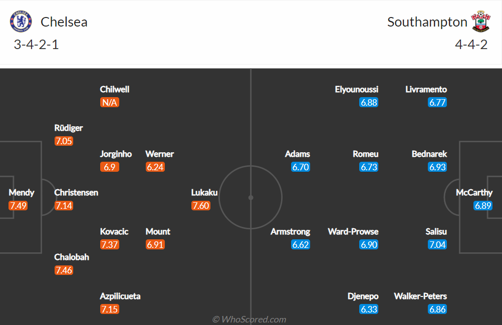 Nhận định, soi kèo, dự đoán Chelsea vs Southampton (vòng 7 Ngoại hạng Anh) - Ảnh 1.