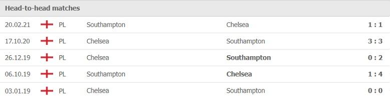 Nhận định, soi kèo, dự đoán Chelsea vs Southampton (vòng 7 Ngoại hạng Anh) - Ảnh 3.