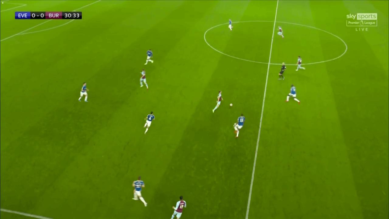 Everton tổ chức áp sát ở khu vực giữa sân