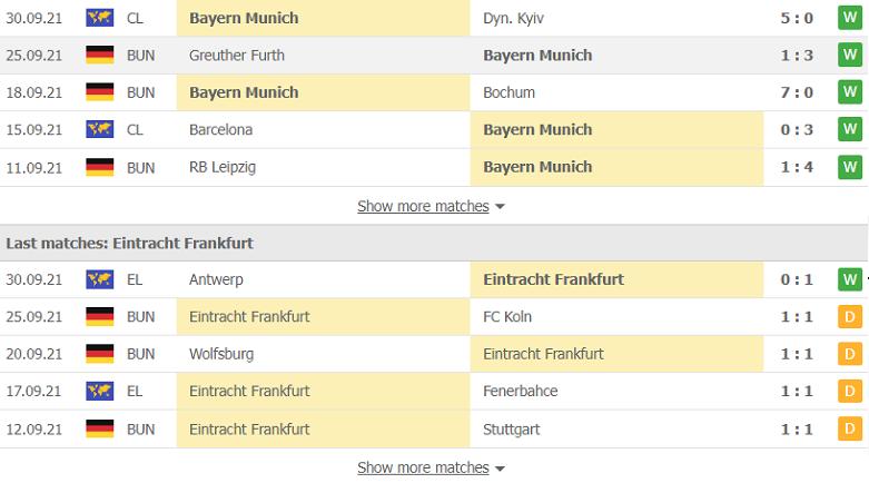Nhận định, soi kèo, dự đoán Bayern Munich vs Frankfurt (vòng 7 Bundesliga) - Ảnh 4.