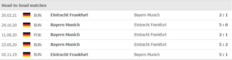 Nhận định, soi kèo, dự đoán Bayern Munich vs Frankfurt (vòng 7 Bundesliga) - Ảnh 3.
