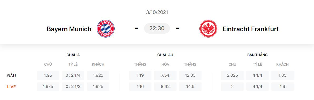 Nhận định, soi kèo, dự đoán Bayern Munich vs Frankfurt (vòng 7 Bundesliga) - Ảnh 1.