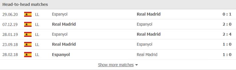 Nhận định, soi kèo, dự đoán Espanyol vs Real Madrid (vòng 8 LaLiga) - Ảnh 3.