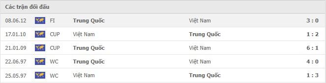 Nhận định, soi kèo, dự đoán đội tuyển Việt Nam vs Trung Quốc (vòng loại 3 World Cup 2022) - Ảnh 2.