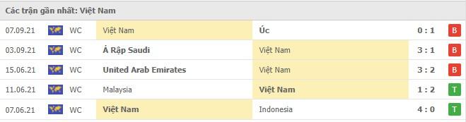 Nhận định, soi kèo, dự đoán đội tuyển Việt Nam vs Trung Quốc (vòng loại 3 World Cup 2022) - Ảnh 4.