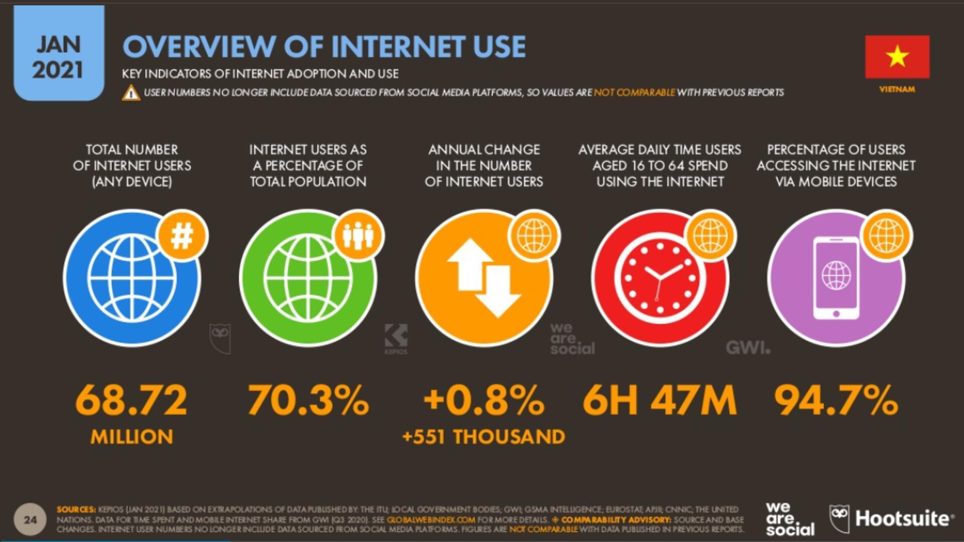 Tạo dựng một môi trường văn hóa lành mạnh trên không gian mạng hiện nay là vấn đề cấp thiết - Ảnh 2.