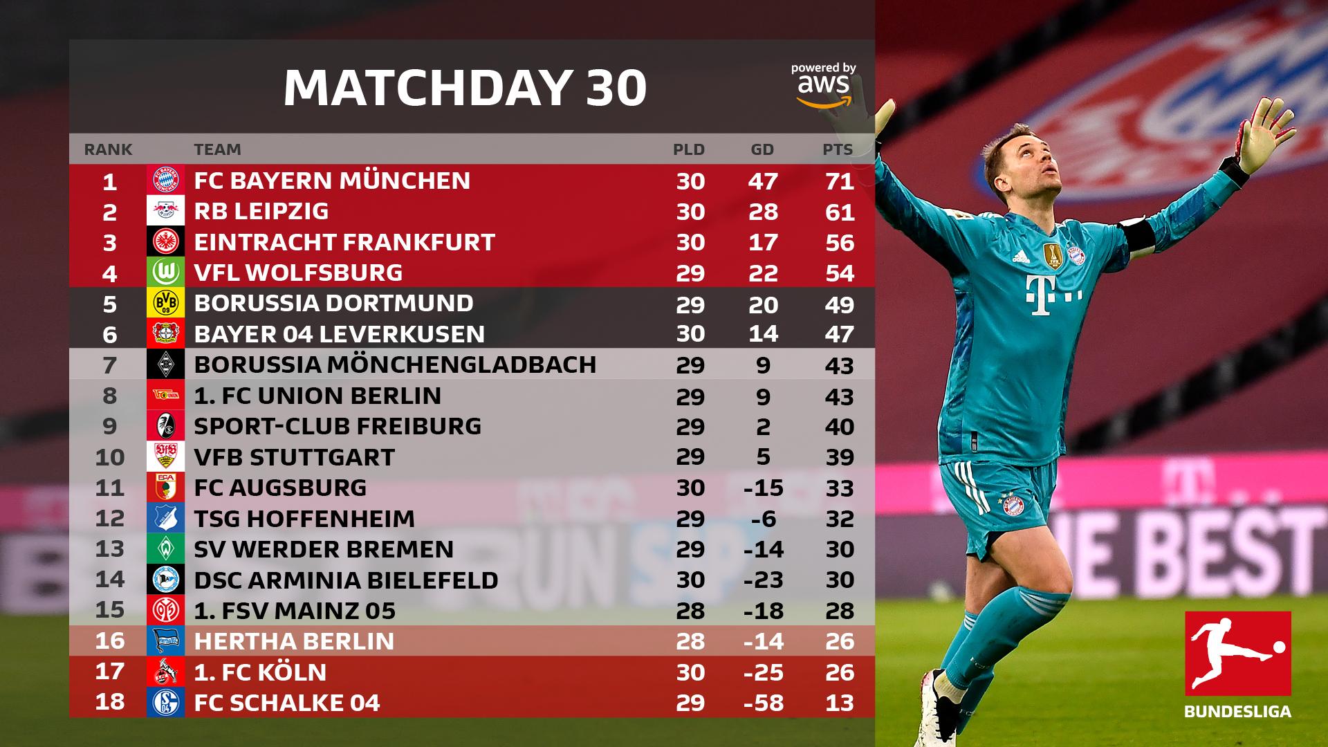 Bayern Munich băng băng về đích ở Bundesliga - Ảnh 8.