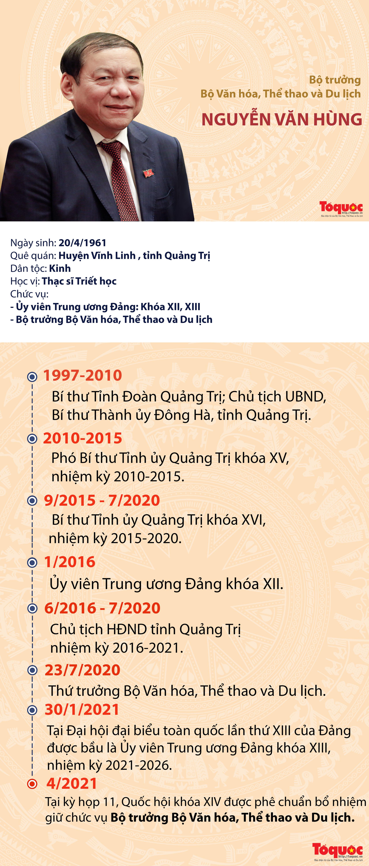 [Infographic] Dấu ấn sự nghiệp của Bộ trưởng Bộ Văn hóa, Thể thao và Du lịch Nguyễn Văn Hùng - Ảnh 1.
