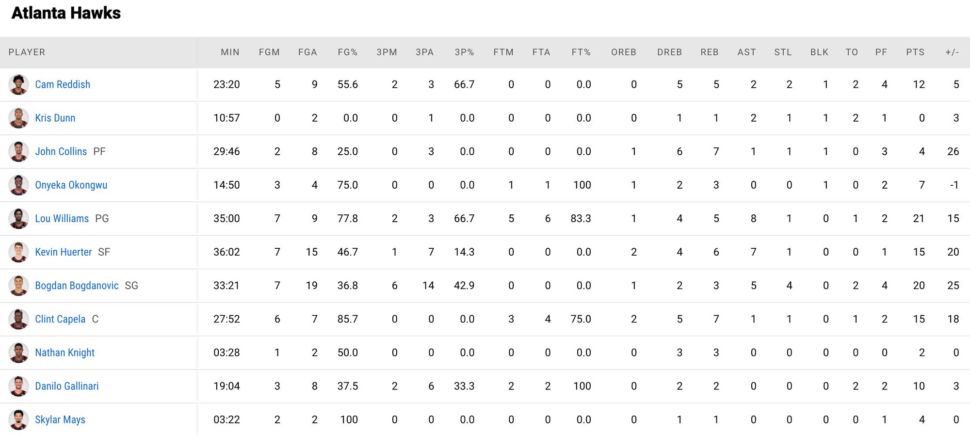 Atlanta Hawks huỷ diệt Milwaukee Bucks dù thiếu vắng ngôi sao Trae Young - Ảnh 5.