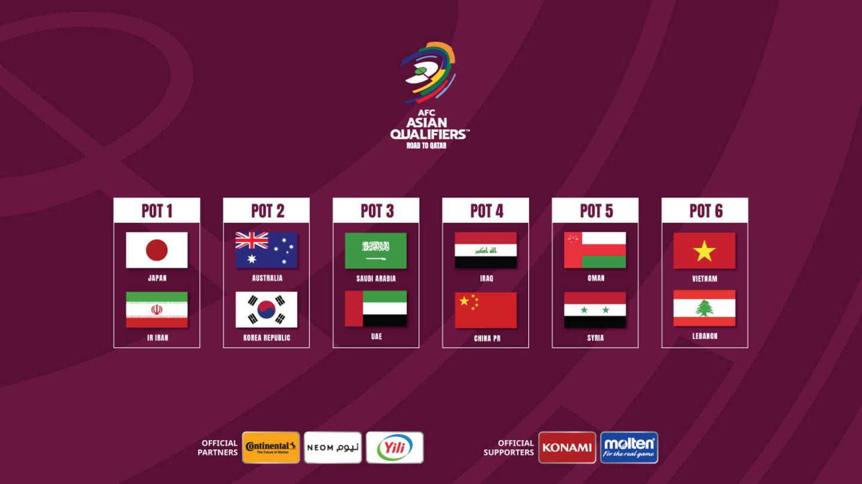 Tổng quan về 4 đội bóng mạnh nhất có thể nằm chung bảng với đội tuyển Việt Nam tại vòng loại thứ 3 World Cup 2022 - Ảnh 1.