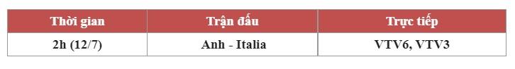 """Chung kết EURO 2020 ngày 11/7: """"Tam sư"""" bất bại hay """"thành Rome"""" xưng vương? - Ảnh 1."""