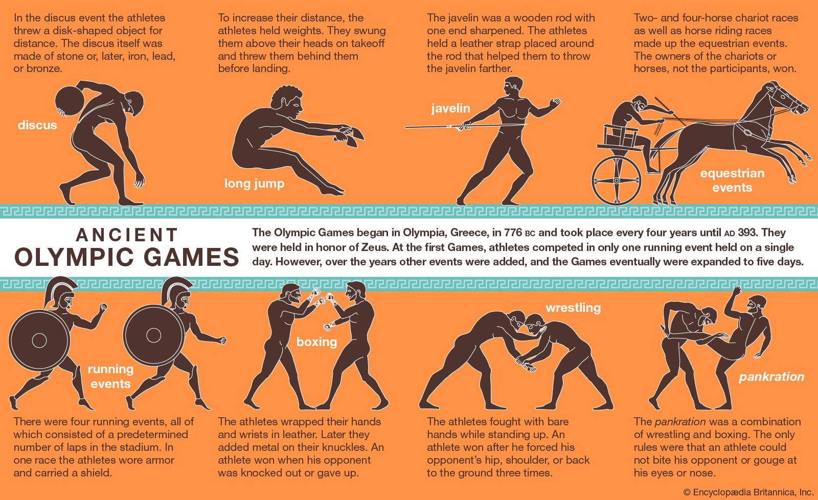 Toàn bộ thông tin cần biết về Olympic 2020 - Ảnh 1.