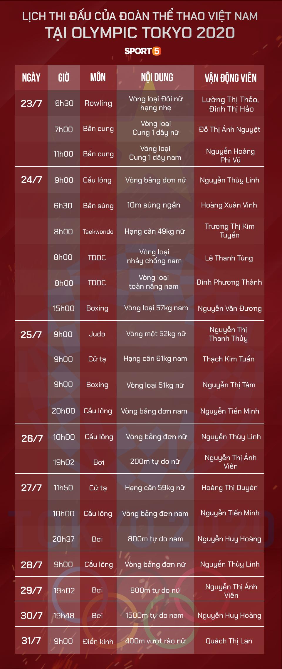 VĐV Việt Nam tập luyện từ sáng sớm, hợp với đồ ăn ở Olympic Tokyo - Ảnh 6.