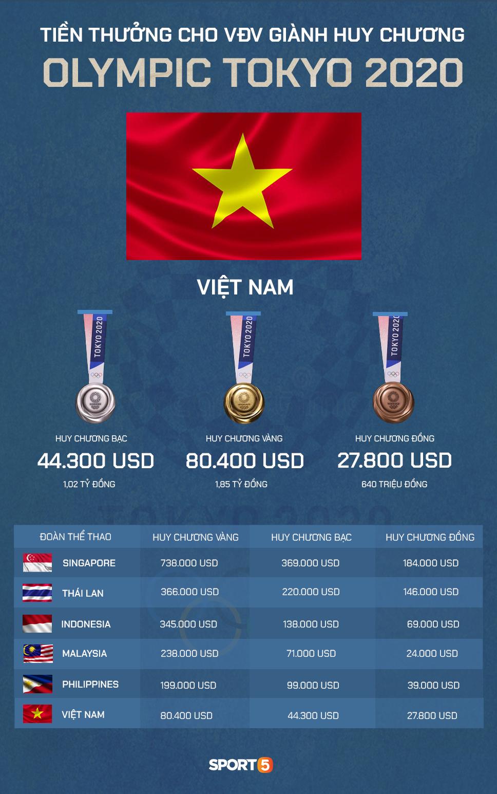 VĐV Việt Nam tập luyện từ sáng sớm, hợp với đồ ăn ở Olympic Tokyo - Ảnh 7.