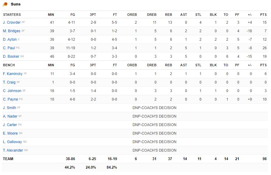Giannis Antetokounmpo một tay đưa Milwaukee Bucks đến với chức vô địch NBA sau tròn 5 thập kỷ - Ảnh 5.