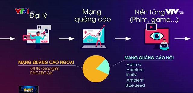 Nghị định mới: Quản lý chặt quảng cáo xuyên biên giới tại Việt Nam - Ảnh 1.