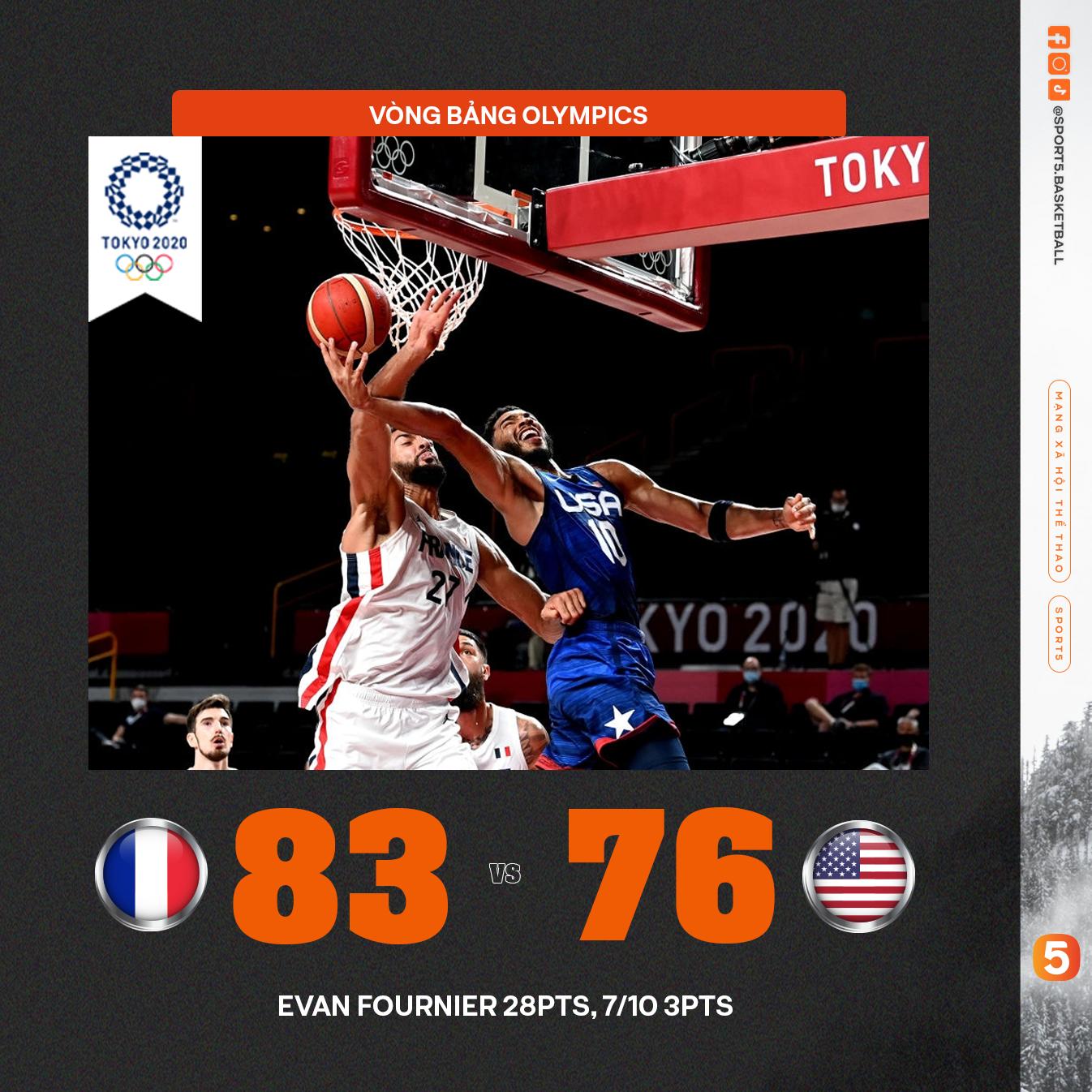 Tổng hợp kết quả ngày thi đấu thứ 1 Bóng rổ Olympics: Cú sốc mang tên ĐT Mỹ - Ảnh 1.