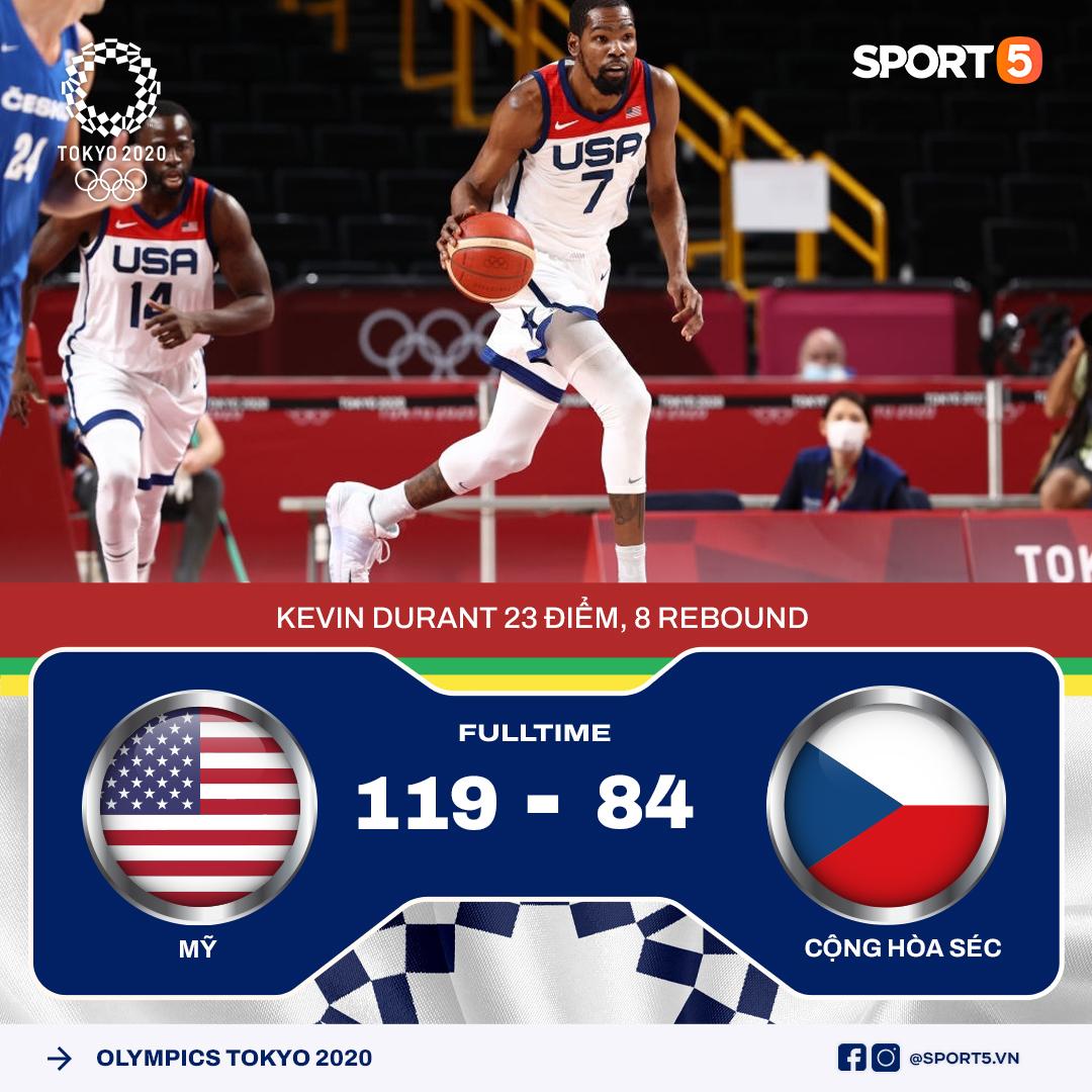 Kevin Durant đi vào lịch sử, đội tuyển Mỹ vất vả giành quyền đi tiếp ở tứ kết - Ảnh 2.