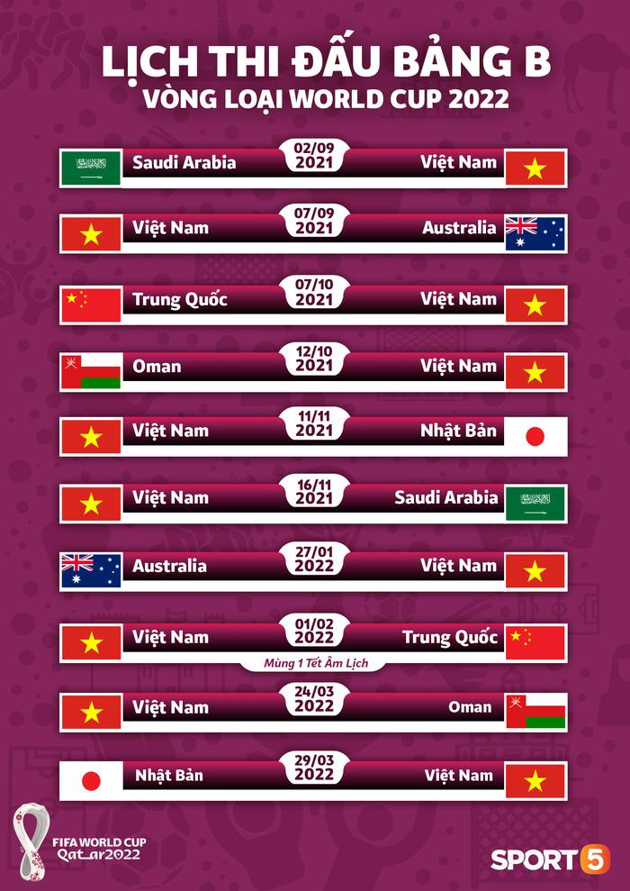 Ba cầu thủ từng chạm trán đội tuyển Việt Nam phải hồi hương thi đấu, HLV đội tuyển Nhật Bản vẫn xem trọng hết mực - Ảnh 3.