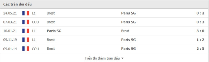 Comments, bets, predictions Brest vs PSG (3rd round of Ligue 1) - Photo 4.
