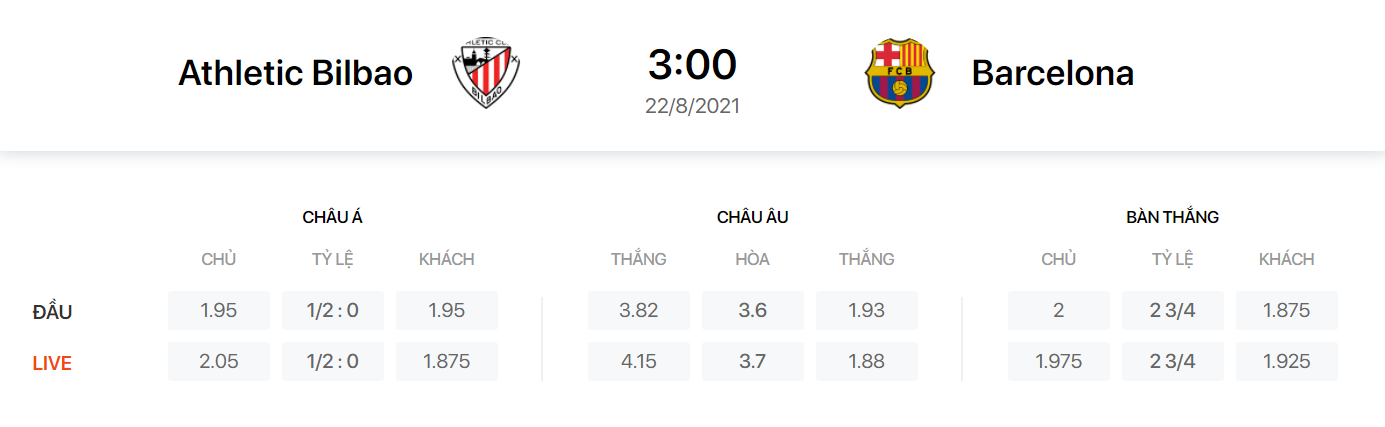Athletic Bilbao vs Barcelona (La Liga 2nd round) - Photo 1.