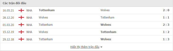 Comments, bets, predictions Wolves vs Tottenham (2nd round of the Premier League) - Photo 3.