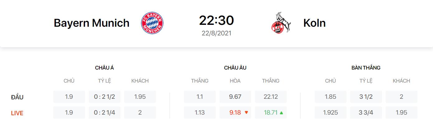 Comments, bets, predictions Bayern Munich vs Koln (2nd round of Bundesliga) - Photo 1.