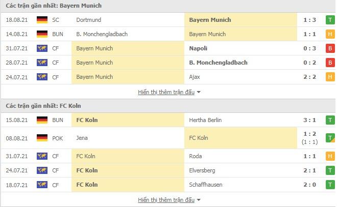 Comments, bets, predictions Bayern Munich vs Koln (Bundesliga 2nd round) - Photo 2.