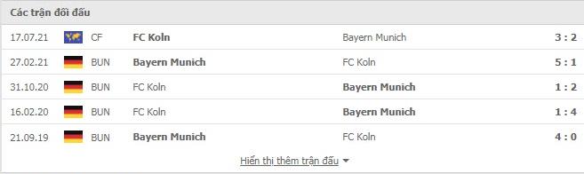 Comments, bets, predictions Bayern Munich vs Koln (Bundesliga 2nd round) - Photo 3.