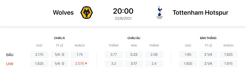 Comments, bets, predictions Wolves vs Tottenham (2nd round of the Premier League) - Photo 1.