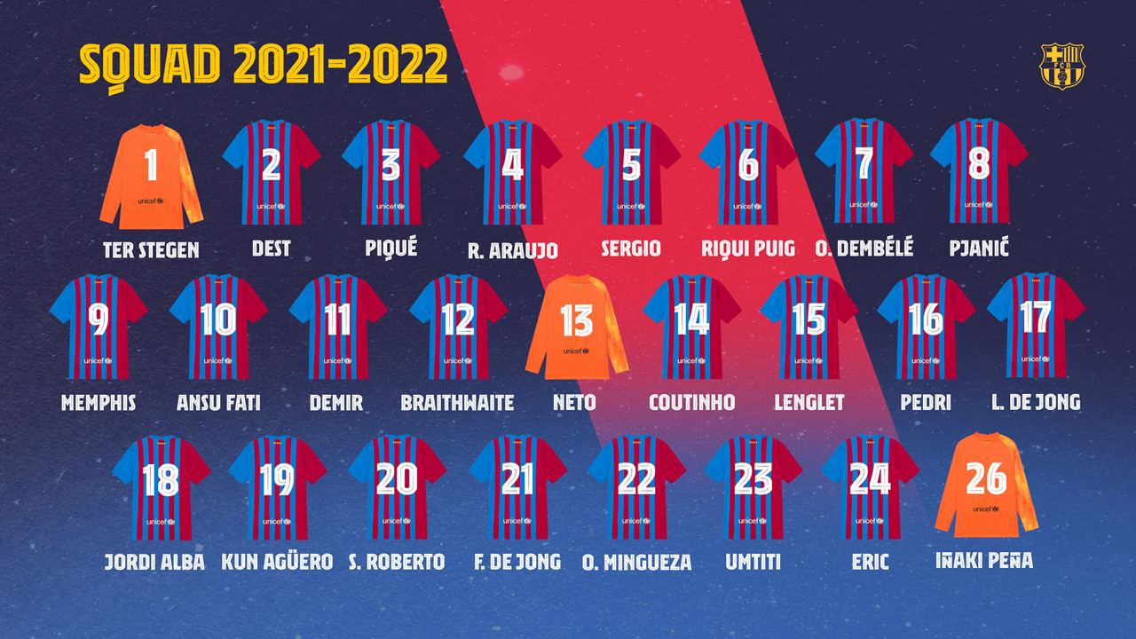 Vì sao Barca trao áo số 10 của Messi cho Ansu Fati? - Ảnh 2.