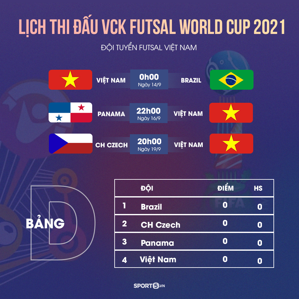Vượt mặt Duy Mạnh, Đức Huy,... Vũ Đức Tùng góp mặt tại VCK World Cup 2021 - Ảnh 3.