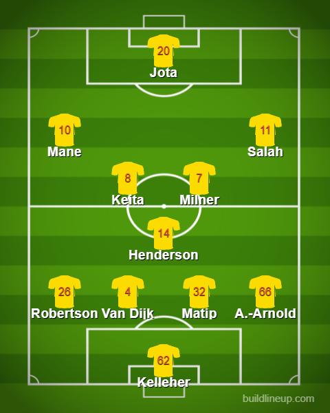 4 ông lớn Ngoại Hạng Anh thi đấu với đội hình nào khi nhóm cầu thủ Brazil bị treo giò? - Ảnh 1.