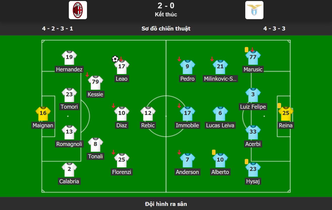 Ibrahimovic gián tiếp khiến cựu HLV Chelsea nhận thẻ đỏ - Ảnh 4.
