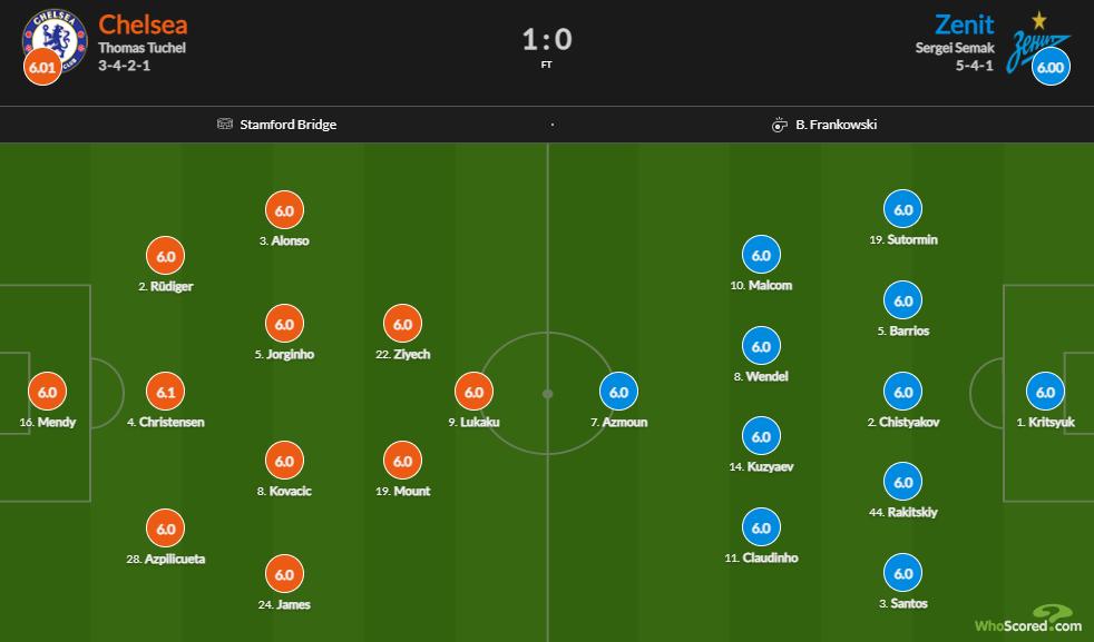 Chelsea 1-0 Zenit: Lukaku ghi bàn từ 14 trong 14 trận giúp Chelsea khởi đầu thuận lợi - Ảnh 1.